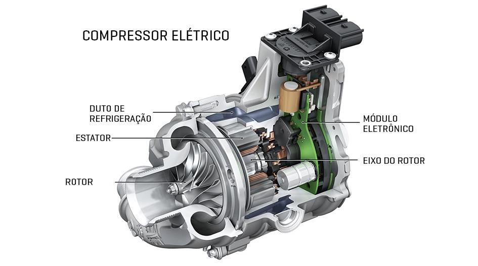compressor elétrico