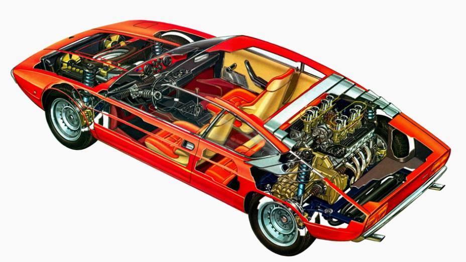 Lamborghini Urraco (1973)