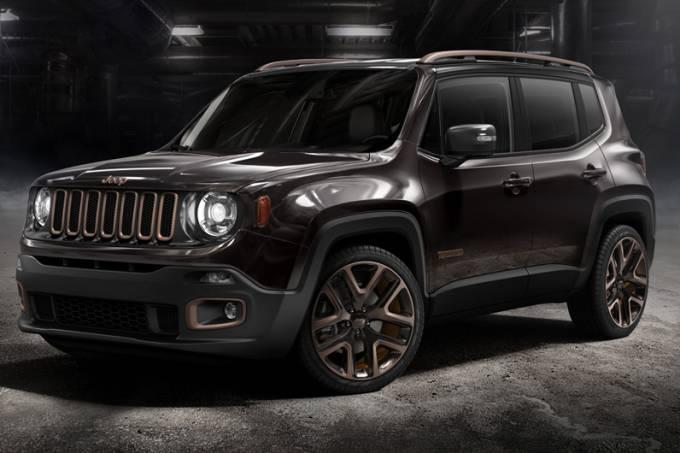 Conceitos da Jeep