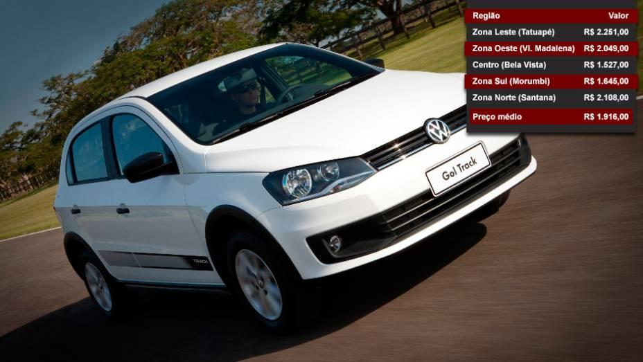 Volkswagen Gol - Posição entre os mais vendidos: 1º lugar - Posição no ranking de valor dos seguros: 12º lugar