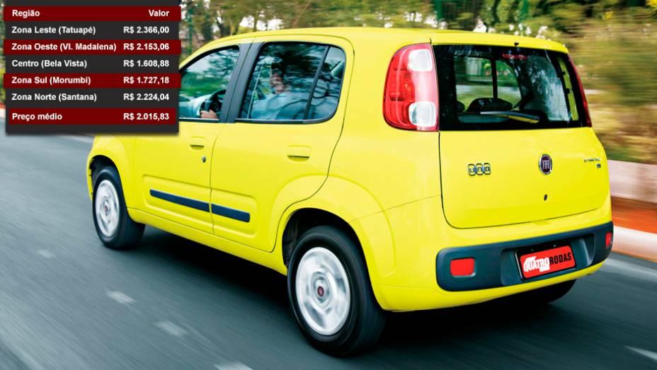 Fiat Uno - Posição entre os mais vendidos: 2º lugar - Posição no ranking de valor dos seguros: 9º lugar