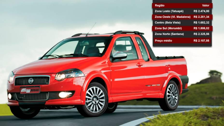 Fiat Strada - Posição entre os mais vendidos: 5º lugar - Posição no ranking de valor dos seguros: 7º lugar
