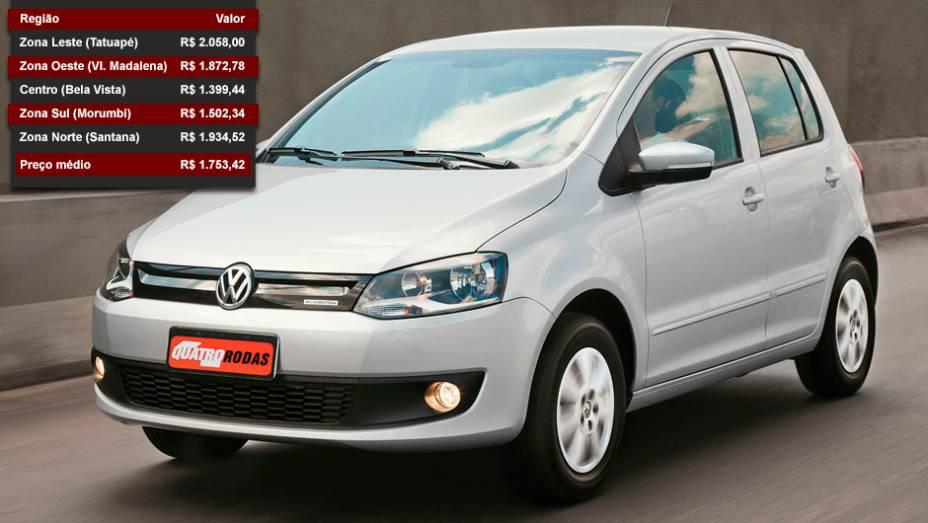 Volkswagen Fox - Posição entre os mais vendidos: 6º lugar - Posição no ranking de valor dos seguros: 13º lugar
