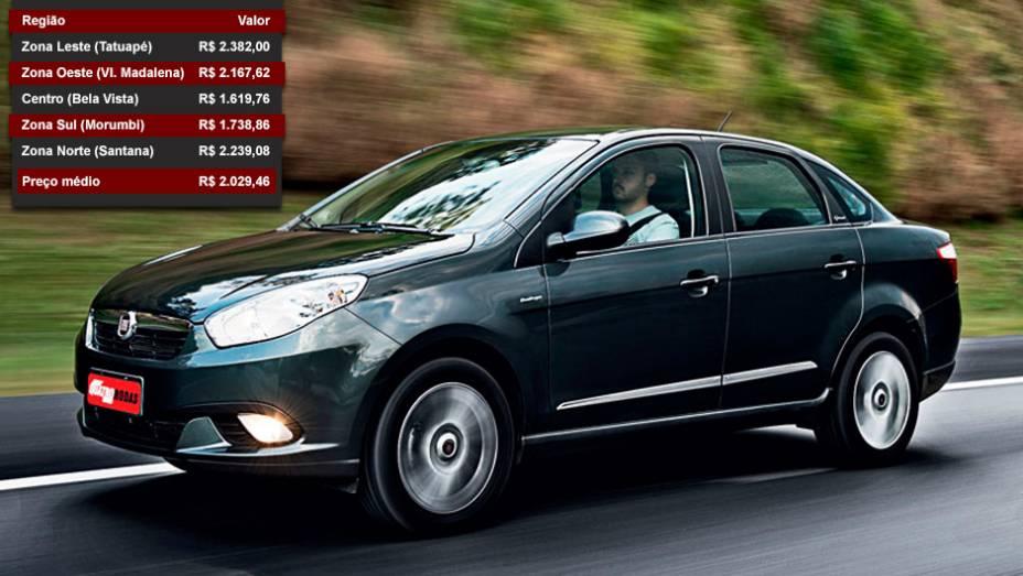 Fiat Siena - Posição entre os mais vendidos: 8º lugar - Posição no ranking de valor dos seguros: 8º lugar