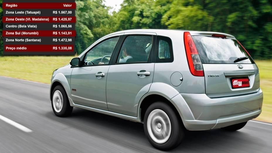 Ford Fiesta - Posição entre os mais vendidos: 9º lugar - Posição no ranking de valor dos seguros: 19º lugar