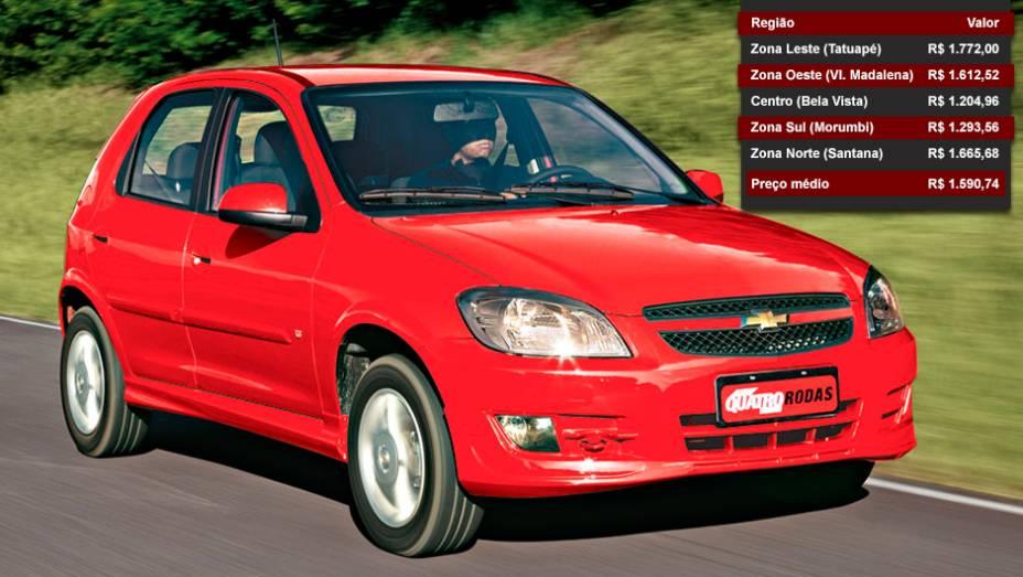 Chevrolet Celta - Posição entre os mais vendidos: 13º lugar - Posição no ranking de valor dos seguros: 17º lugar