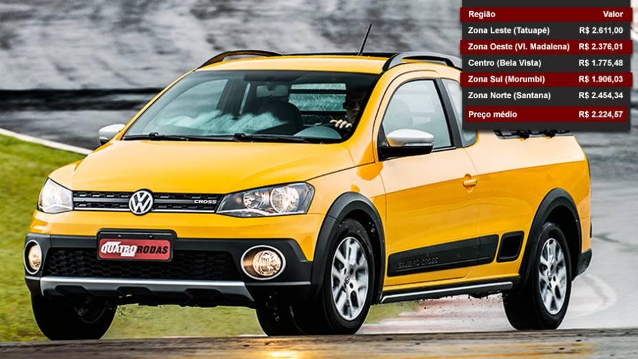 Volkswagen Saveiro - Posição entre os mais vendidos: 14º lugar - Posição no ranking de valor dos seguros: 5º lugar
