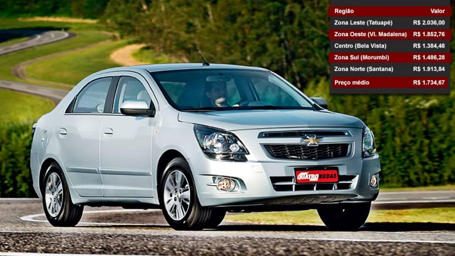 Chevrolet Cobalt - Posição entre os mais vendidos: 16º lugar - Posição no ranking de valor dos seguros: 15º lugar