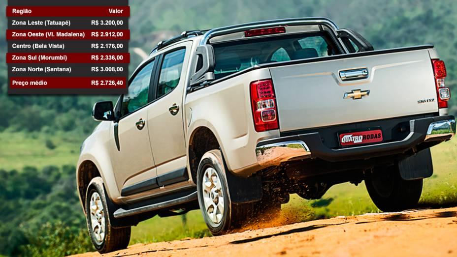 Chevrolet S10 - Posição entre os mais vendidos: 17º lugar - Posição no ranking de valor dos seguros: 1º lugar
