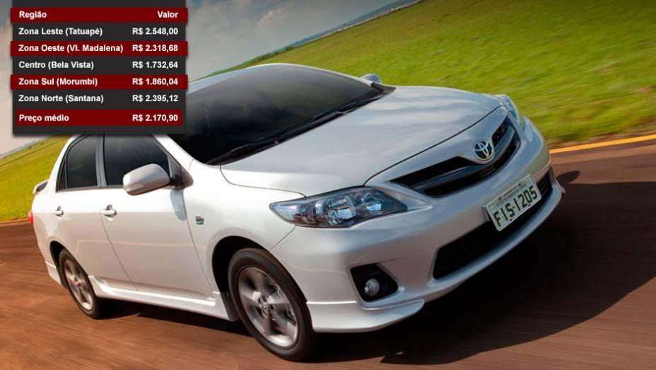 Toyota Corolla - Posição entre os mais vendidos: 19º lugar - Posição no ranking de valor dos seguros: 6º lugar