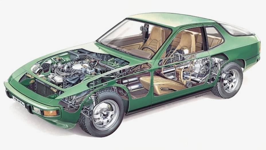 MOTOR DIANTEIRO - Coube ao 924 esse pioneirismo entre os Porsche em 1976. Sua dianteira bem mais pronunciada escondia outra inovação, o primeiro motor refrigerado a água e com quatro cilindros em linha.