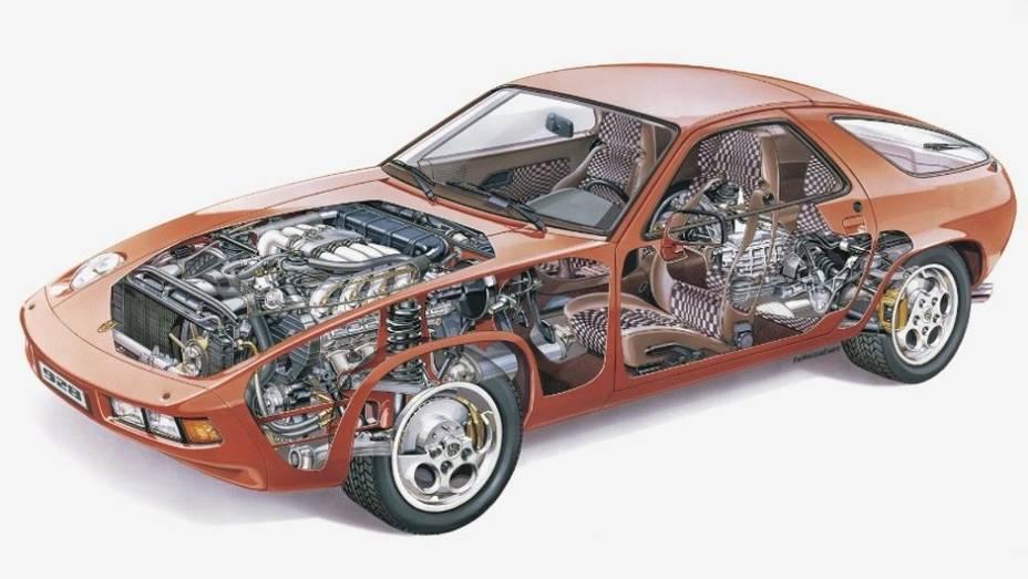 V8 - Parecia que a Porsche se renderia à receita da Ferrari com o 928 de 1978. Engano. O 911 manteve com brilho a tradição da marca. Mas o V8 de 4.5 litros, 240 cv e injeção Bosch K-Jetronic levava o 928 a 230 km/h.