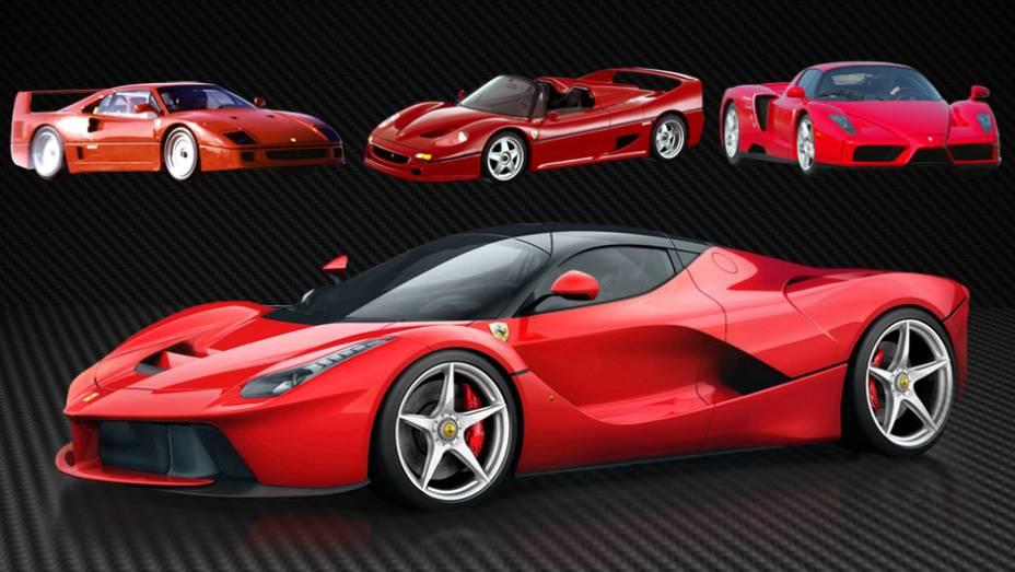 """A LaFerrari dá continuidade à tradicional linhagem de superesportivos produzidos em séries limitadas da Ferrari. Conheça mais sobre seus antepassados e concorrentes   <a href=""""%20http://quatrorodas.abril.com.br/reportagens/geral/laferrari-novo-suprassumo-fe"""" rel=""""migration""""></a>"""