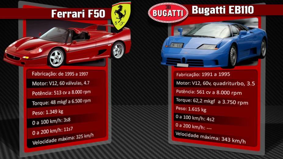"""O Bugatti EB110 surpreendia. Apesar do deslocamento pequeno, seu motor era um V12 com cinco válvulas por cilindro. E o """"toque especial"""" vinha com o assopro de quatro (!!!) turbos   <a href=""""%20http://quatrorodas.abril.com.br/reportagens/geral/laferrari-nov"""" rel=""""migration""""></a>"""