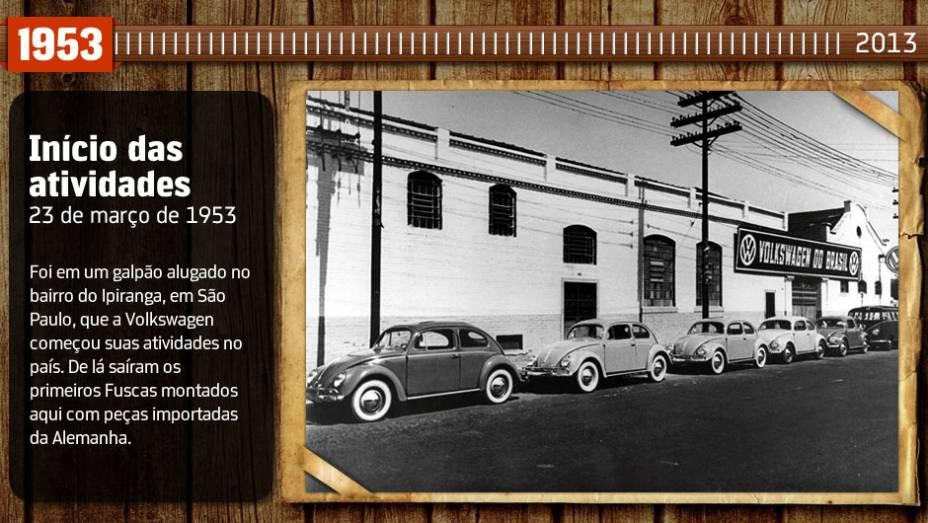 Você sabia? Em 1949, uma pesquisa apontou o país como local ideal para receber a primeira fábrica da VW fora da Alemanha; quatro anos depois, ela já produzia carros aqui