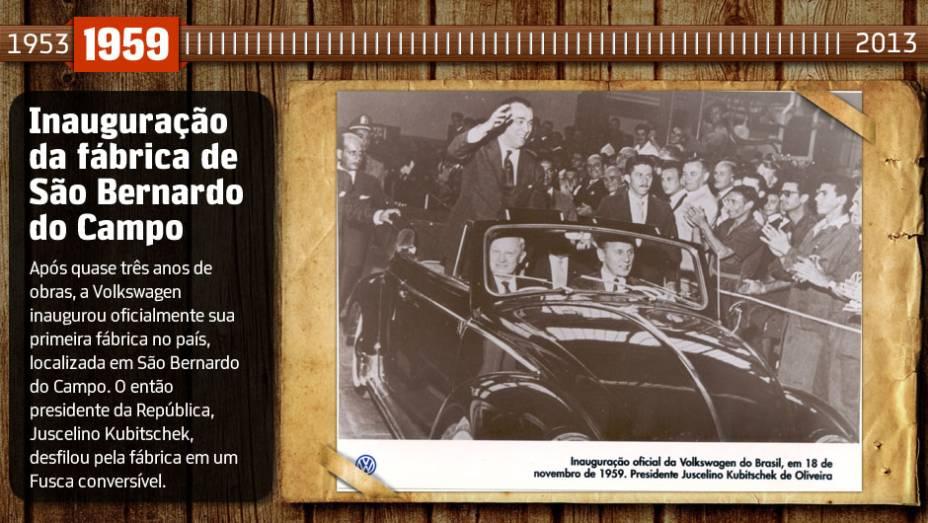 Você sabia? A construção da fábrica da VW iniciou o processo que tornaria o ABC Paulista um importante pólo de empresas do setor