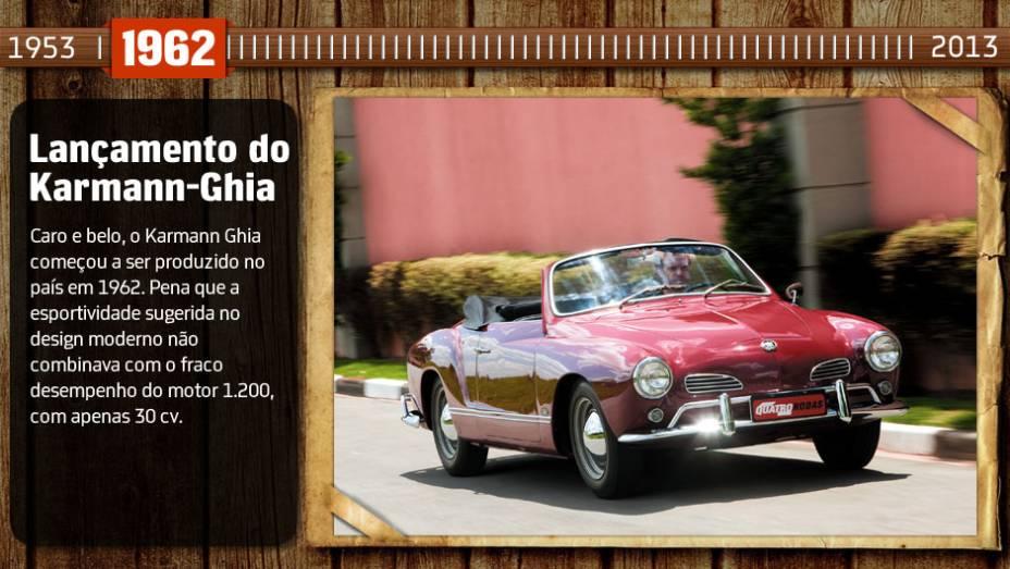 Você sabia? O modelo nasceu de uma improvável união entre alemães (a fabricante de carrocerias Karmann GmbH) e italianos (a Carrozzeria Ghia & Gariglio)