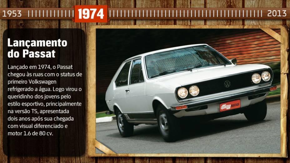 Você sabia? Duramente criticado por abandonar o motor a ar, o Passat se mostrou um grande sucesso de vendas, com mais de 600 mil unidades produzidas em 14 anos