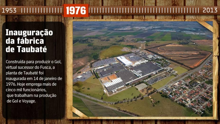 Você sabia? A planta de Taubaté recebeu no ano passado investimentos de R$ 427,3 milhões para a inauguração de uma nova área de pintura