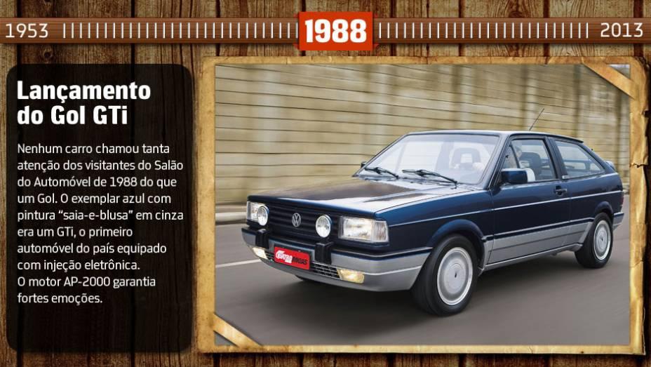 Você sabia? O GTi é um dos poucos modelos colecionáveis dos anos 80. Unidades em bom estado de conservação chegam a ser vendidas por mais de R$ 30 mil