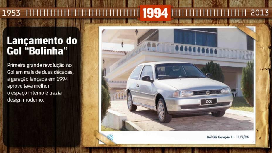 Você sabia? Apesar de Gol, Parati e Saveiro terem sido renovados, o sedã Voyage foi descontinuado; a VW tentou preencher a lacuna com o Polo Classic, sem sucesso.