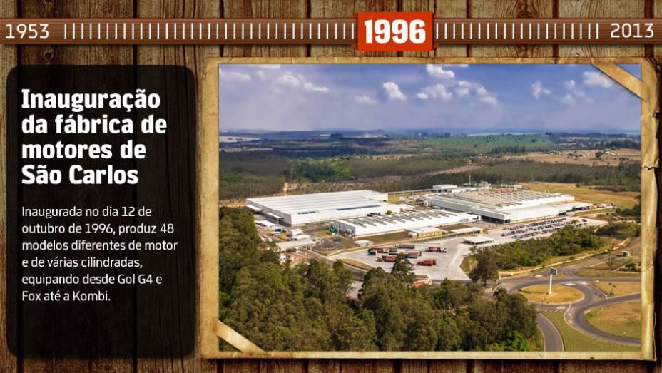 Você sabia? Esta é a terceira maior fábrica de motores do Grupo Volkswagen, com mais de 7,5 milhões de motores produzidos; fica atrás somente de Salzgitter, na Alemanha, e Györ, na Hungria