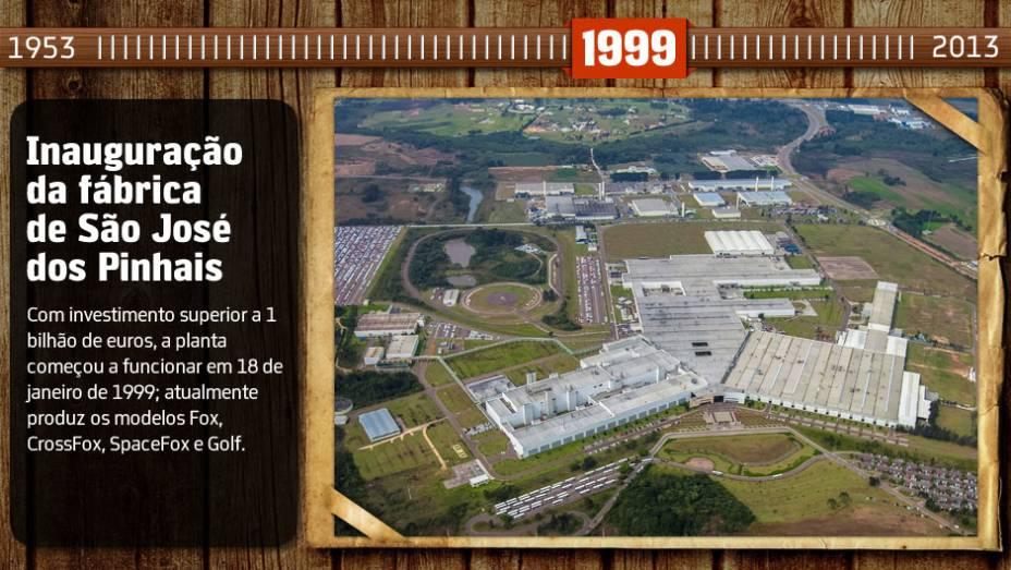 Você sabia? Entre 1999 e 2006, a fábrica de Pinhais foi compartilhada com a Audi, que produziu o modelo A3 nas versões 1.6 e 1.8T