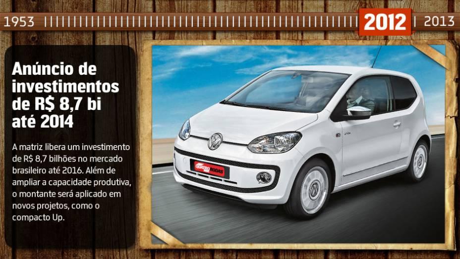 Você sabia? Para os próximos anos, a VW promete investir em novos produtos, como o popular Up (acima) e provavelmente o renovado sedã Santana e a sétia geração do Golf