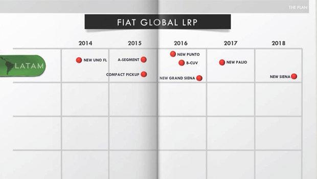 fiat-brasil-2014-2018-2.jpeg