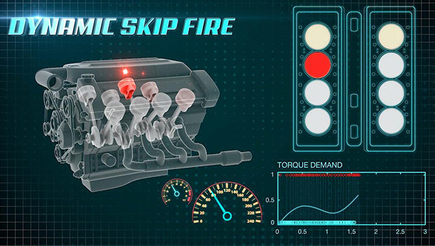 5658c7b852657372a130d797gm-dynamic-skip-fire.jpeg