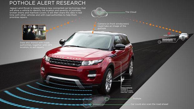 5658cad62daad077cb96f132detector-de-buracos-jaguar-land-rover.jpeg