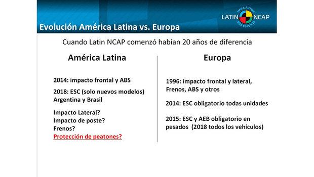 latin-ncap-3.jpeg