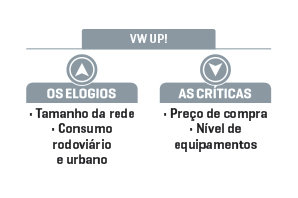 hatches-entrada-vw-up.jpeg
