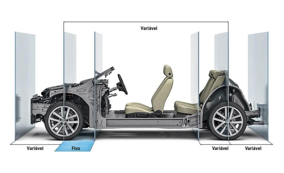 Plataforma VW