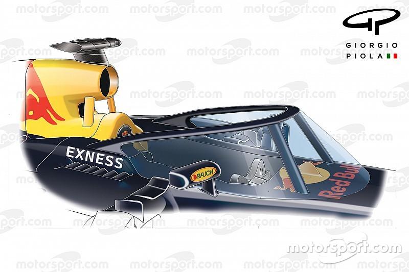 F1 Red Bull com proteção para o piloto