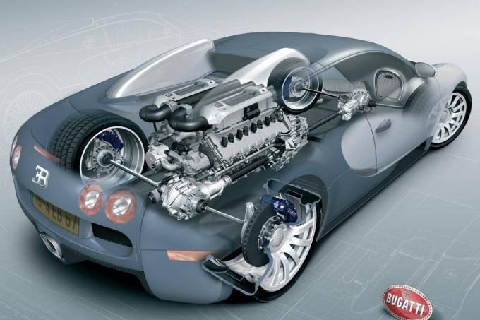 Bugatti Veyron interior técnico