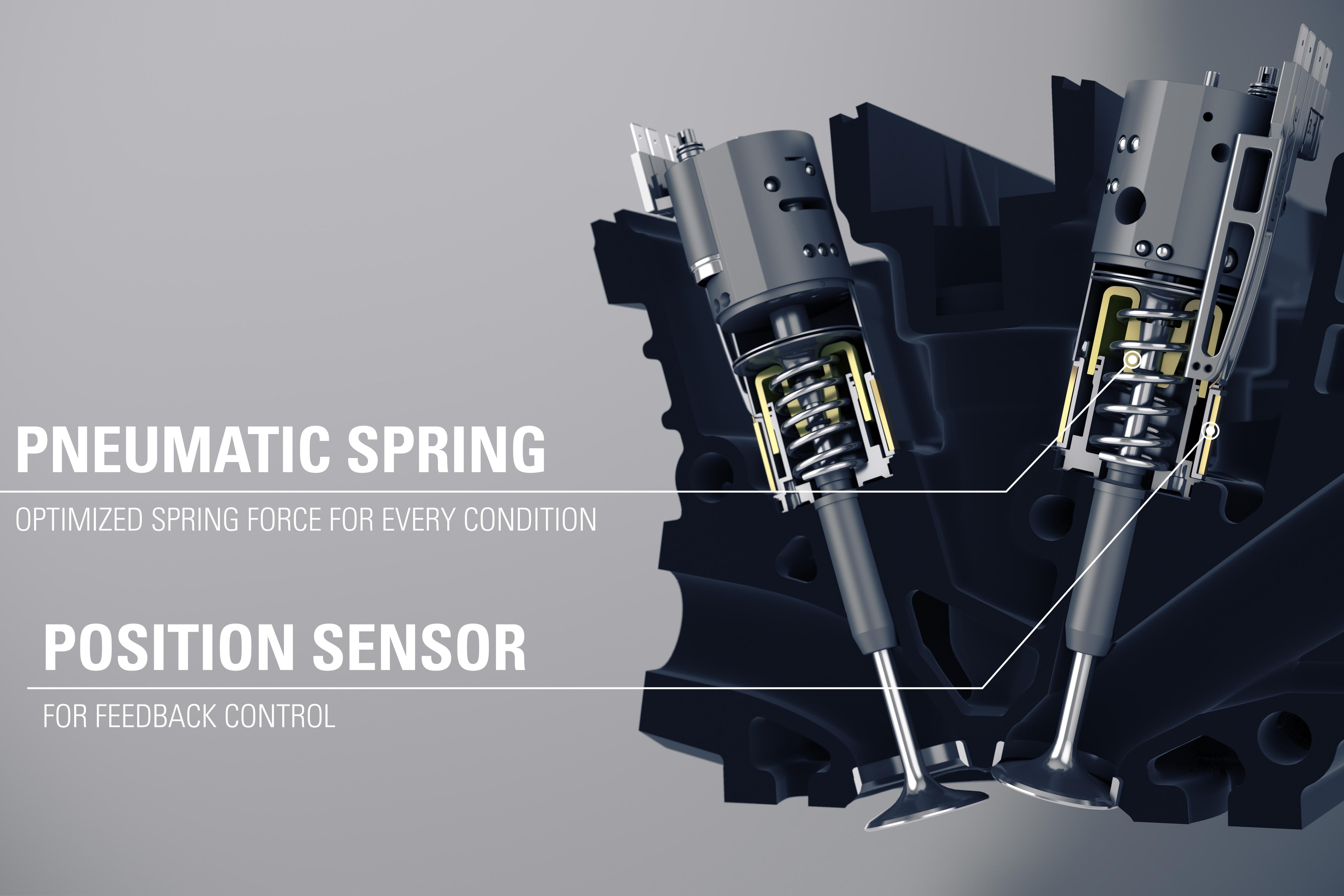 Atuador trabalha em conjunto com um sensor de posição da válvula