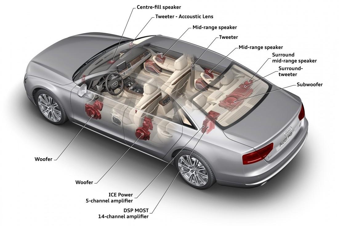 Audi A8 com Sistema de som da B&O