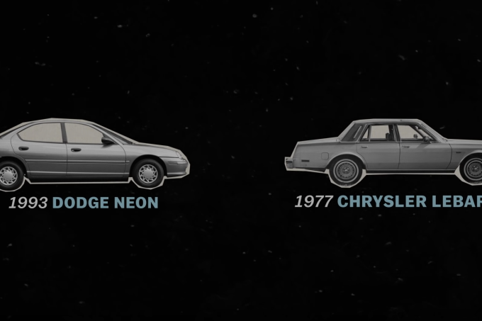 Evolução do design automotivo