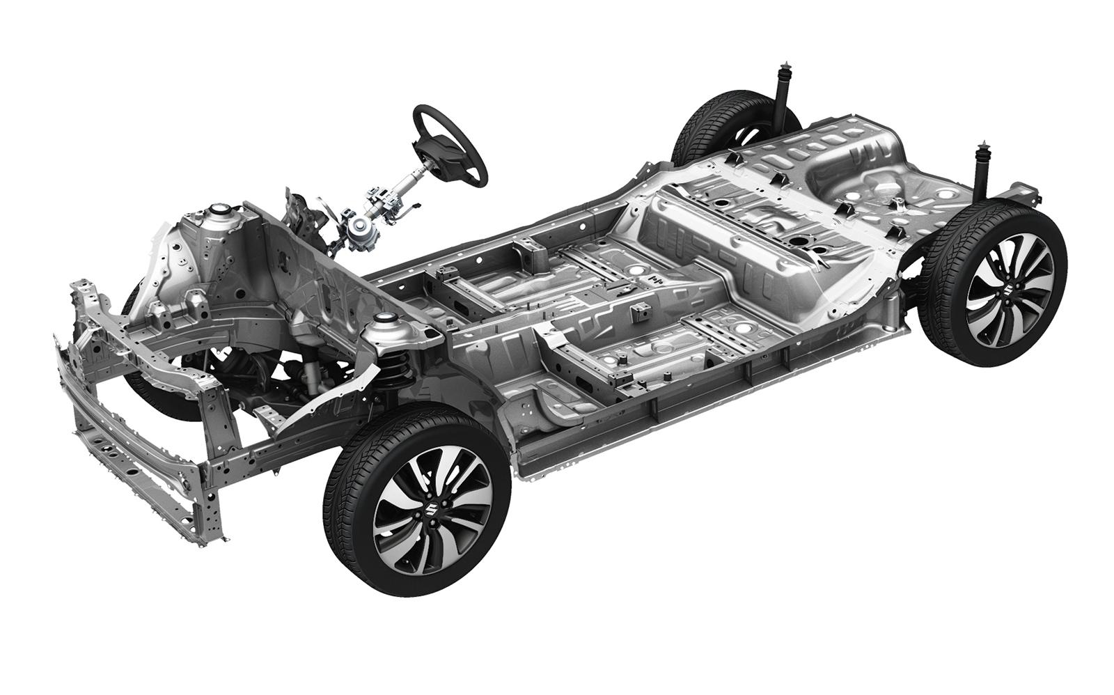 Suzuki Swift plataforma