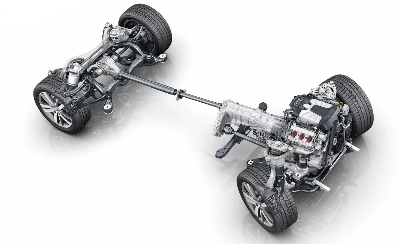 Tração integral do Audi Q7