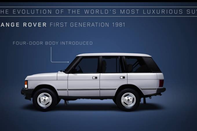 Evolução Range Rover