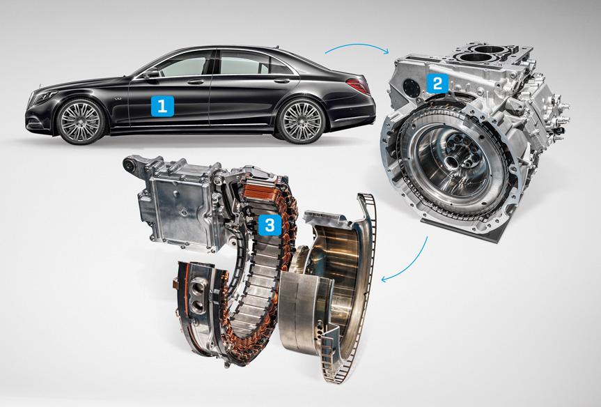 O novo motor do Classe S (1) possui no bloco do seu motor (2) um compartimento feito especificamente para acomodar o alternador ISG (3)