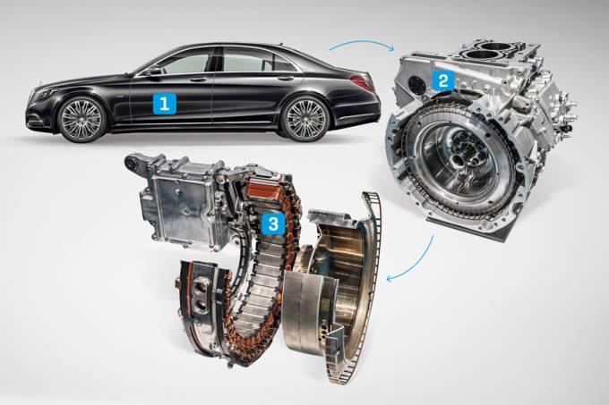 Sistema de 48V da Mercedes