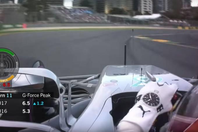 GP da Austrália de F-1