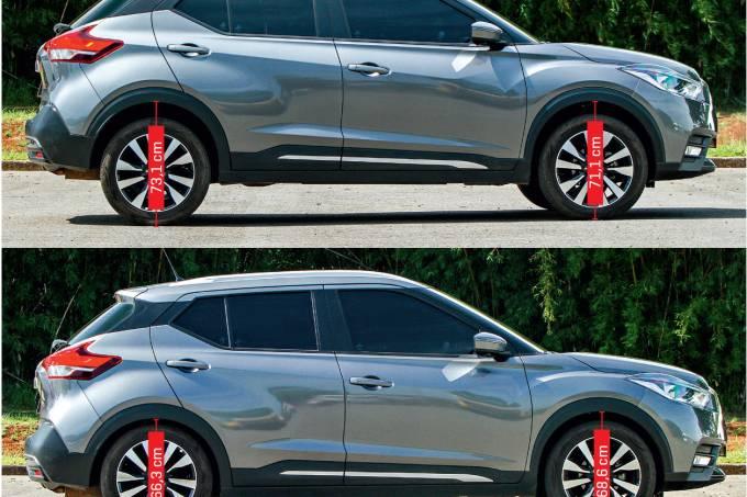 Longa Duração – Nissan Kicks com carga