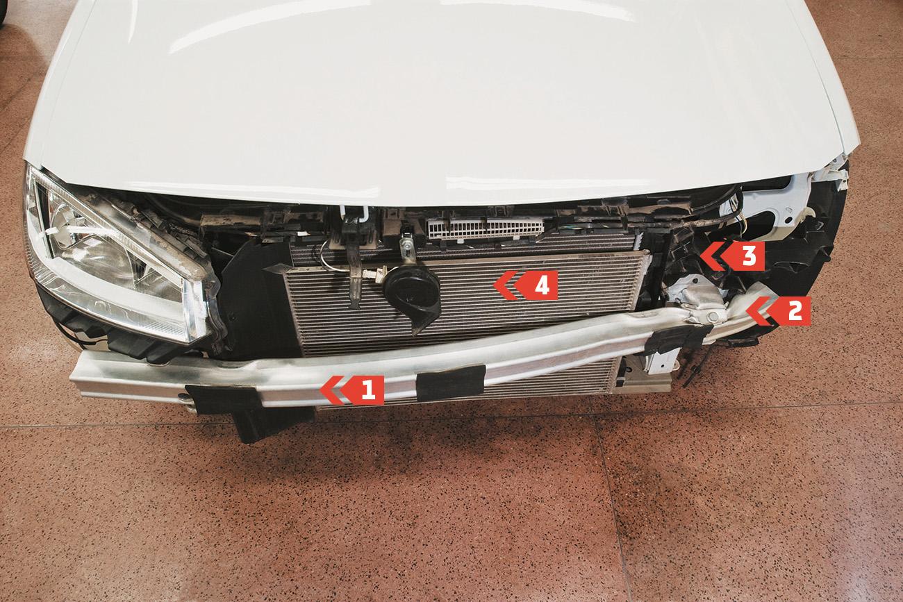 O crash-box ou travessa (1) é responsável pela absorção de energia em impactos de baixa velocidade. Quando é amassado (2), o crash-box se deforma para evitar danos à ponta da longarina (3) ou até ao condensador do ar-condicionado (4). O reparo é simples: basta desparafusá-lo e colocar outro