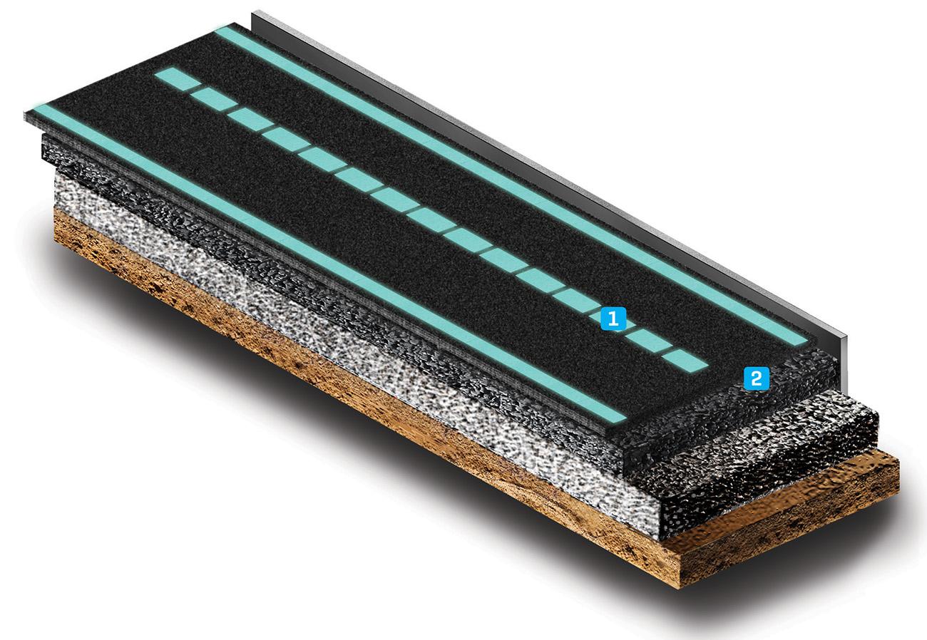 1) Tinta luminescente ou sensores de movimentos e leds; 2) asfalto