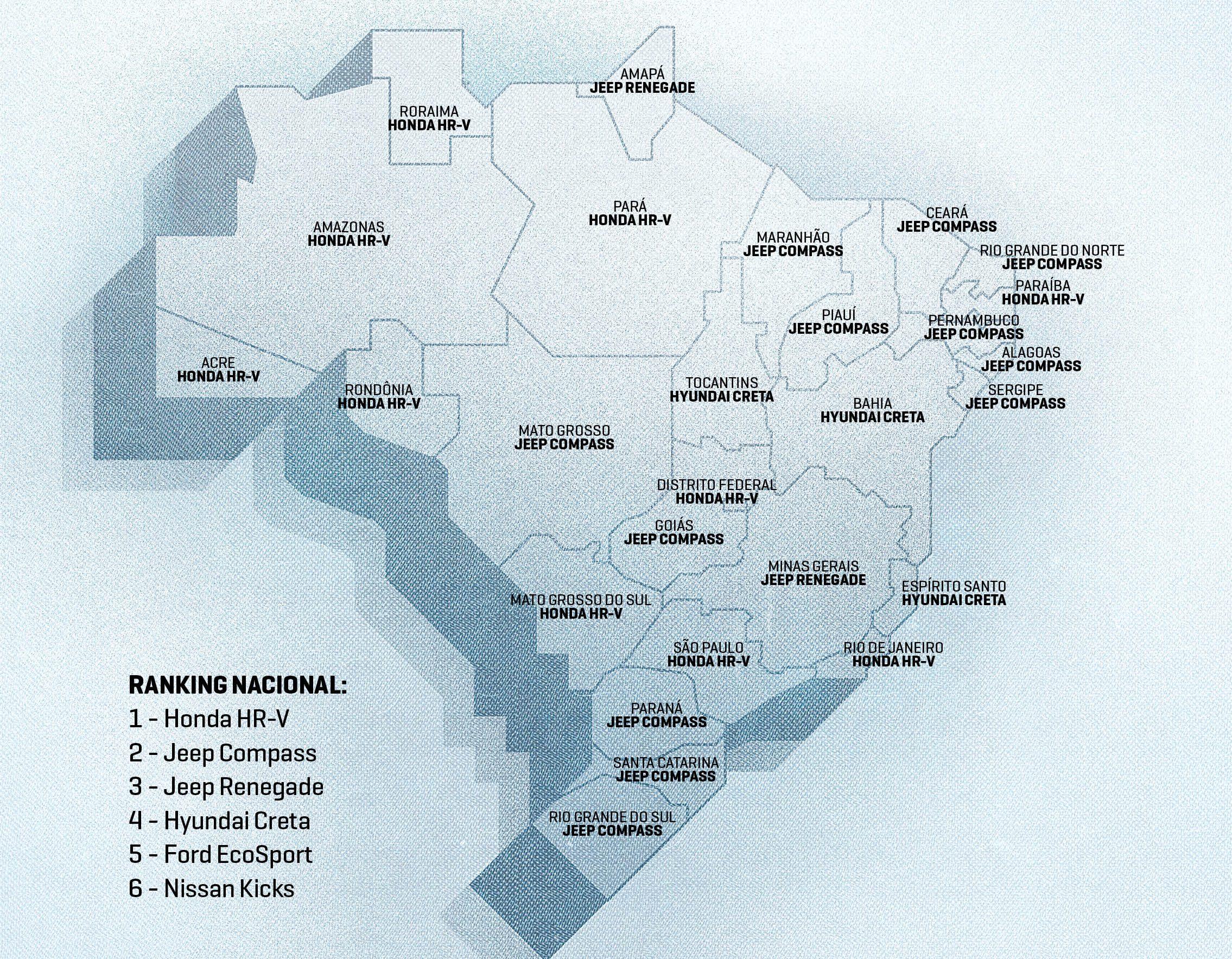 Vendas de SUVs por estado do Brasil