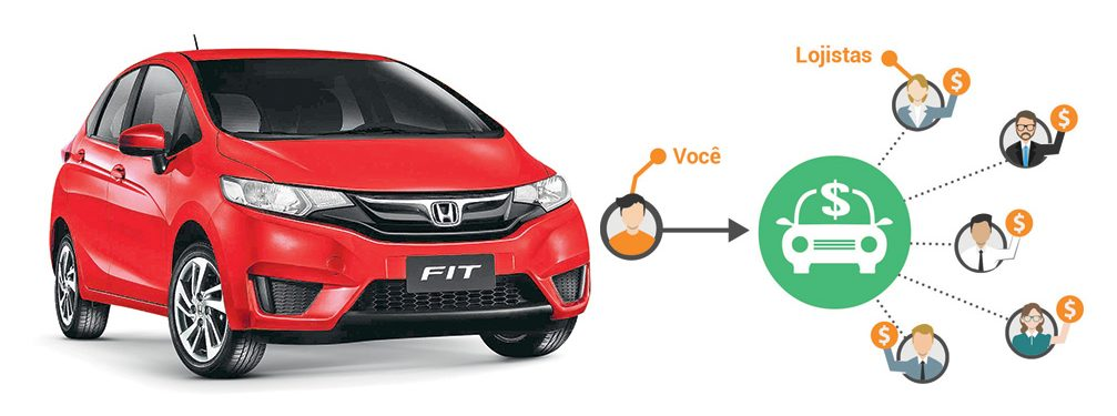 Honda Fit - InstaCarro
